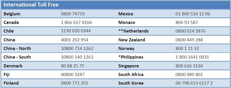 International Dial In Numbers 1 - Ellerston Capital